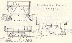 Structures of covered bridges. (Sketch by Gunda Lambton)